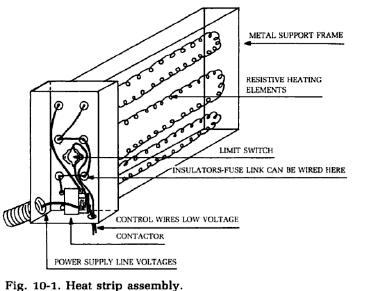 strip switch Heat limit