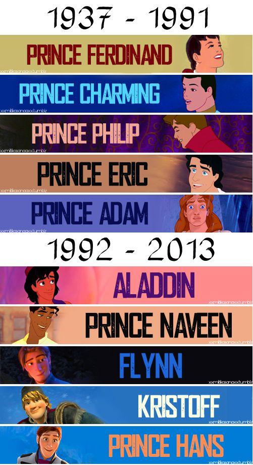 as villains princesses dressed Disney