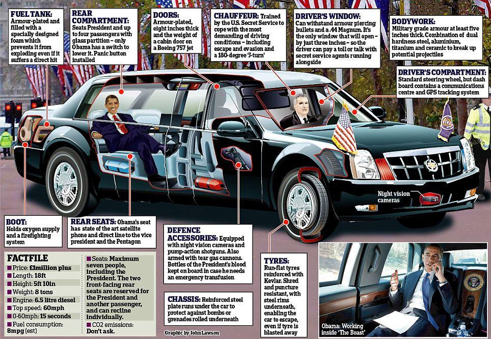 limousine bisexual obama Larry